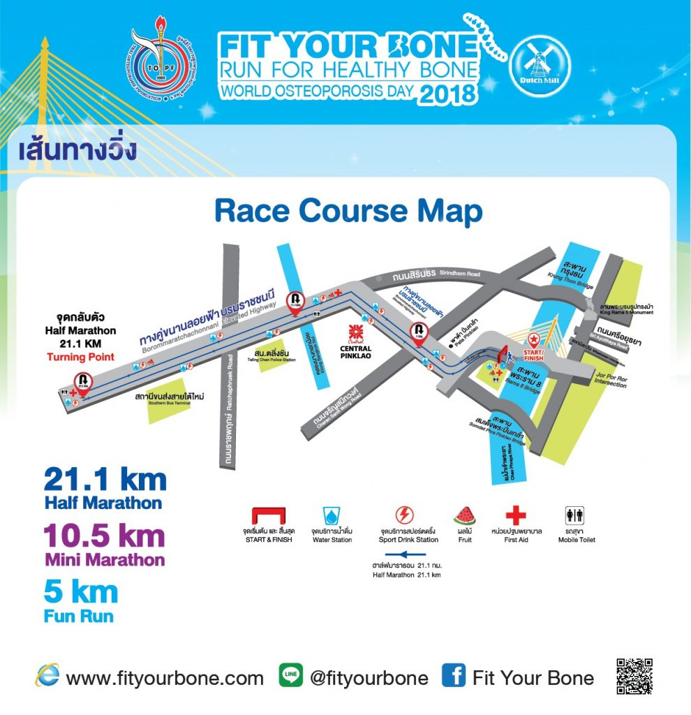 info_Fit_your_Bone-2018_Race Course Map
